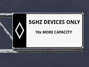5GHZ_ONLY