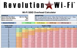 SSID_Overhead_Excel